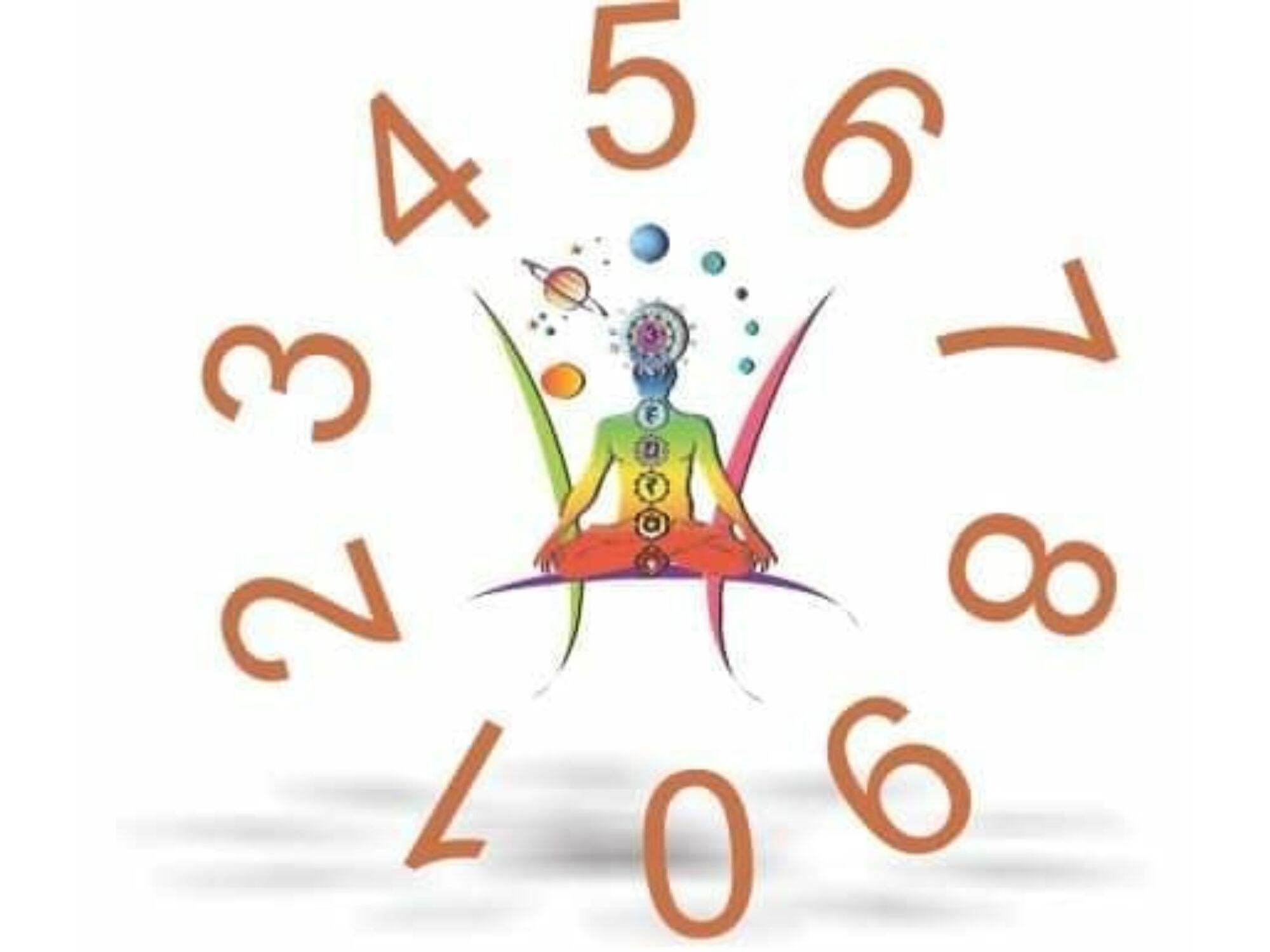 Komplex számmisztikai elemzés